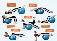 Комплекс упражнений на мяче ФИТБОЛ