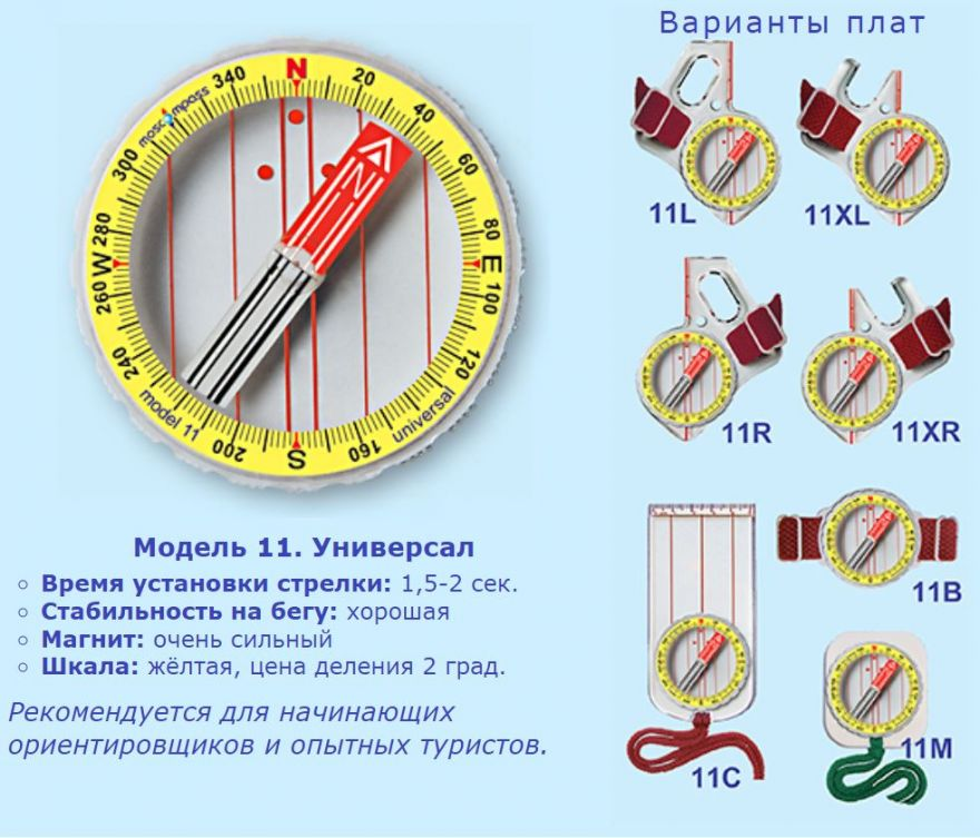Компас Moscompass Модель 11