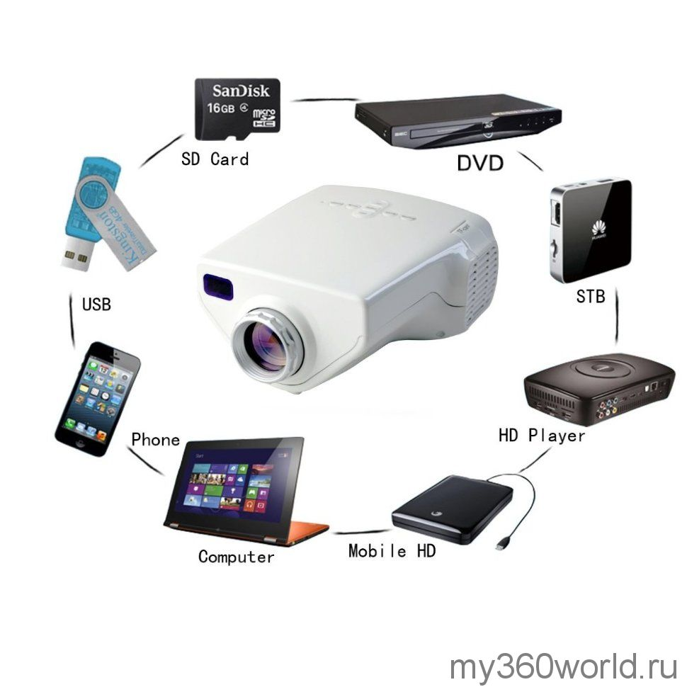 Проектор LED Projector mini E03 (TV-40)