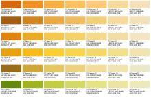 Цвета Капарол из палитры Color Compact