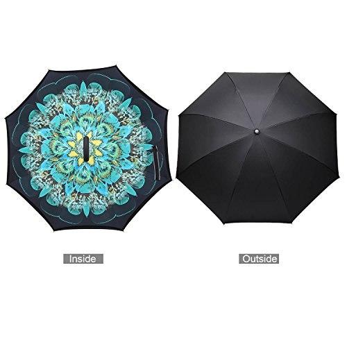 Купить Зонт наоборот  недорого с доставкой