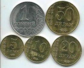 Набор монет Таджикистан 2017(5 монет)