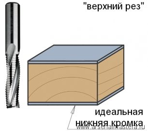 CMT 195.082.11 Фреза спиральная монолитная 8x42x90 Z3R S8 RH