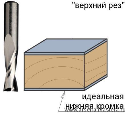 CMT 191.650.11 Фреза спиральная монолитная 5x17x60 Z2 S6 RH