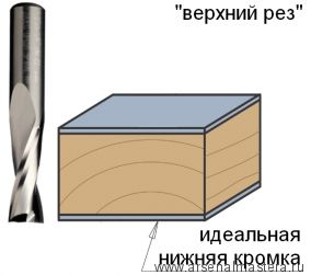 CMT 191.120.11 Фреза спиральная монолитная 12x35x83 Z2 S12 RH