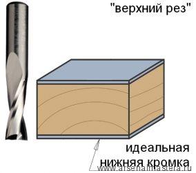 CMT 191.060.11 Фреза спиральная монолитная 6x27x70 Z2 S6 RH