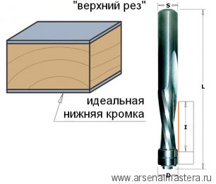 CMT 191.064.11B Фреза спиральная монолитная 6,35x25,4x76 Z2 S6 RH