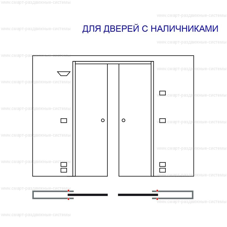 Пенал Eclisse Luce Double для двустворчатой раздвижной двери.