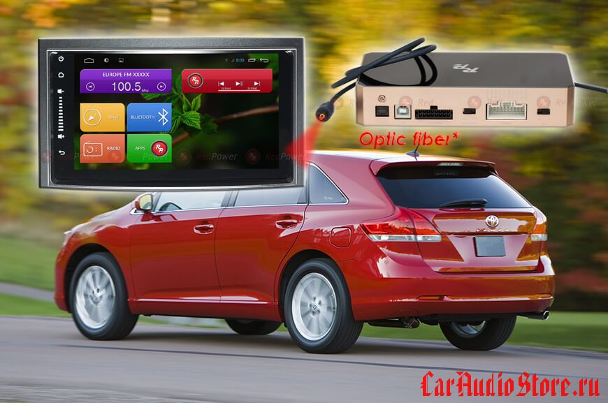 Toyota Venza RedPower 31185 IPS DSP ANDROID 7