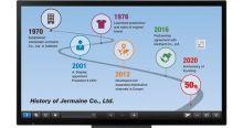 Интерактивная панель Sharp PN50TC1
