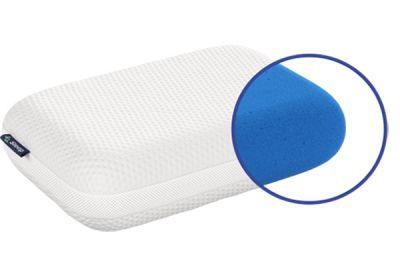Анатомическая подушка IQ Comfort