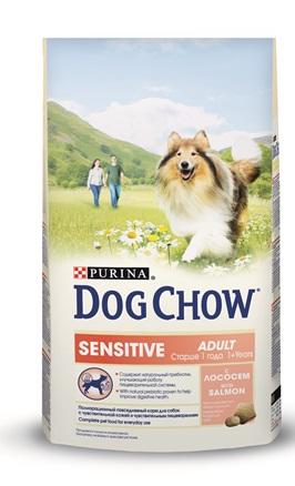 Сухой корм Dog Chow (Дог Чау) для взрослых собак с чувствительным пищеварением 2.5 кг