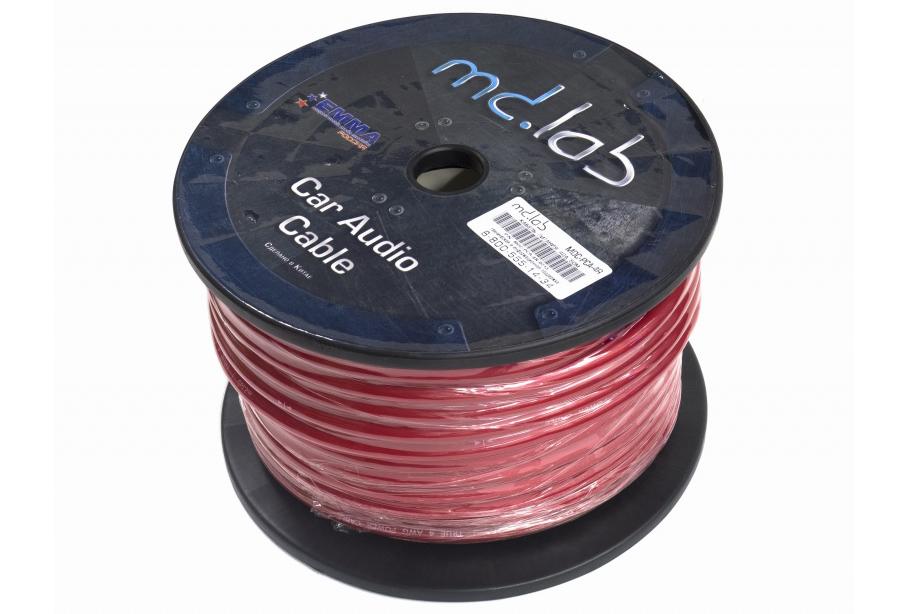 MDLab MDC-PCA-4R