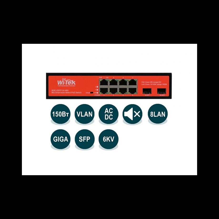 Wi-Tek WI-PS310GF