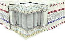 Матрас 3D Магнат 120*200