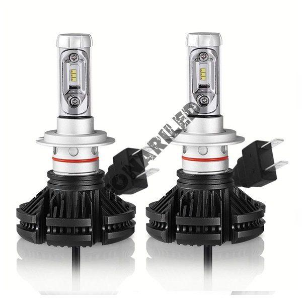 Светодиодные лампы H7 серия ZES-X3