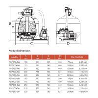 Фильтрационная установка Aquaviva FSP400 (6.48 м3/ч, D400)