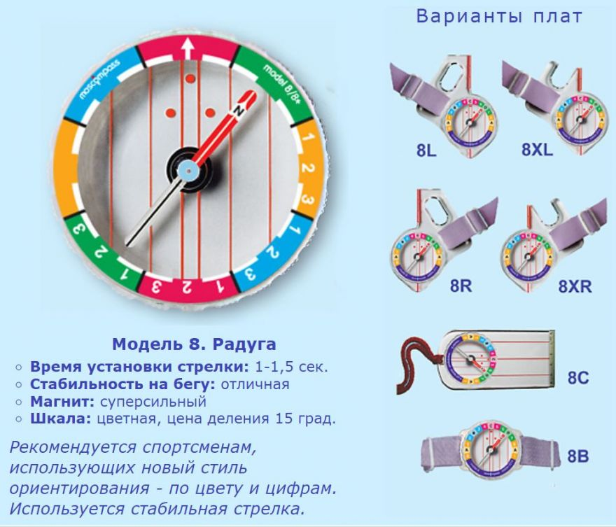 Компас Moscompass Модель 8