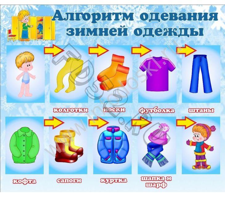 Стенд Алгоритм одевания зимней одежды.
