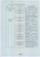 Байкал эм-1 удобрение характеристики