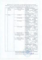 Удобрение Байкал ЭМ-1 (концентрат 2 в 1)