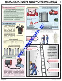 Безопасность работ в замкнутых пространствах