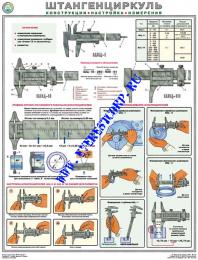 Штангенциркуль (конструкция, настройка, измерения)