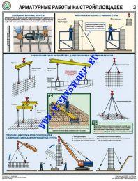 Арматурные работы на стройплощадке