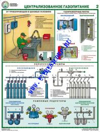 Организация рабочего места газосварщика