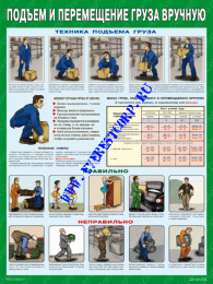 Правила перемещения грузов вручную