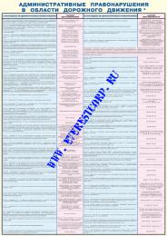 Административные правонарушения в области ДД