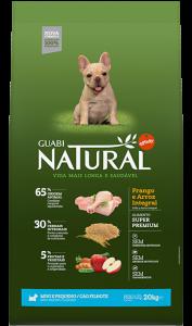 Guabi Natural для щенков мелких пород 10.1 кг (ЦЫПЛЕНОК/РИС)
