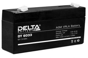 Delta DT 6033 (125)