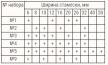 Набор стамесок столярных ПЕТРОГРАДЪ прямая РК 4 шт в сумке-скрутке 6,10,16,26мм М00015308