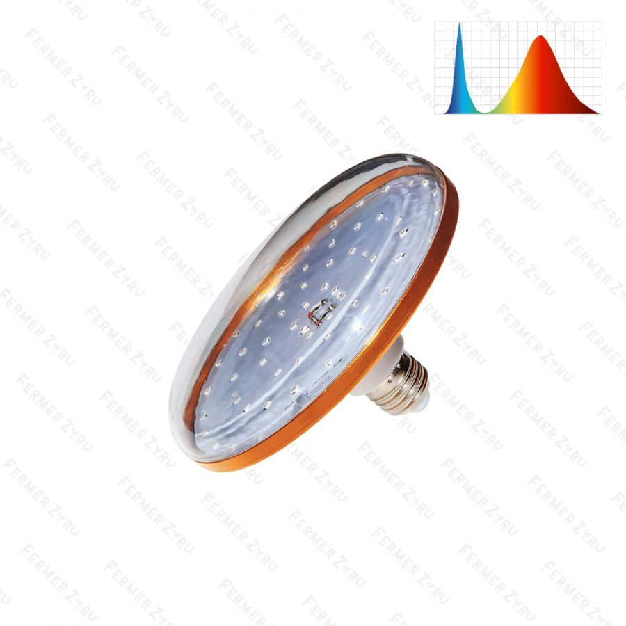 Фитолампа Е27 12Вт «Блюдце D150» Full Spectrum