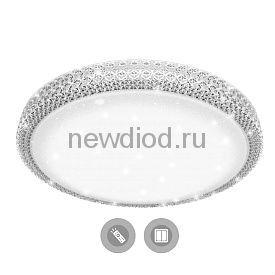 Управляемый светодиодный светильник PLUTON 60W R-520-SHINY-220V-IP44 (новый размер)