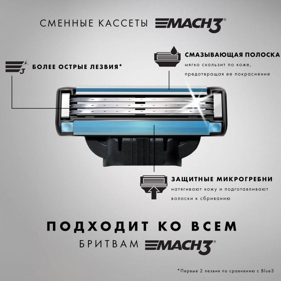 Насадки Mach 3