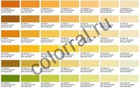 Цвета Капарол из палитры Caparol Color Compact