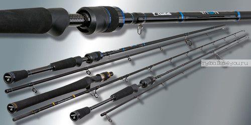 Удилище спиннинговое Sportex Nova PT2000 ULR 2.00 м 1-5 гр
