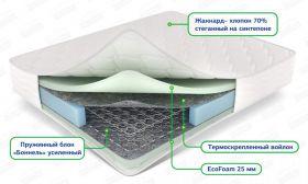 Матрас Классик комфорт