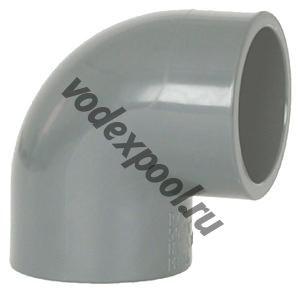 Угольник 90 градусов Coraplax (д. 50 мм)