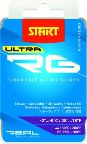 RG Ultra фиолет -2...-8