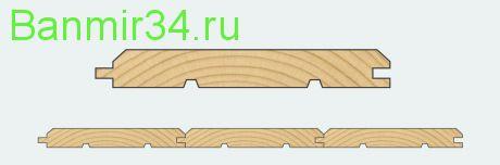 """Вагонка липа """"БА"""" 2,3 м"""