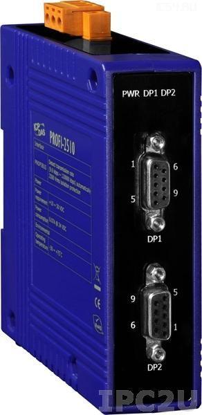 PROFI-2510