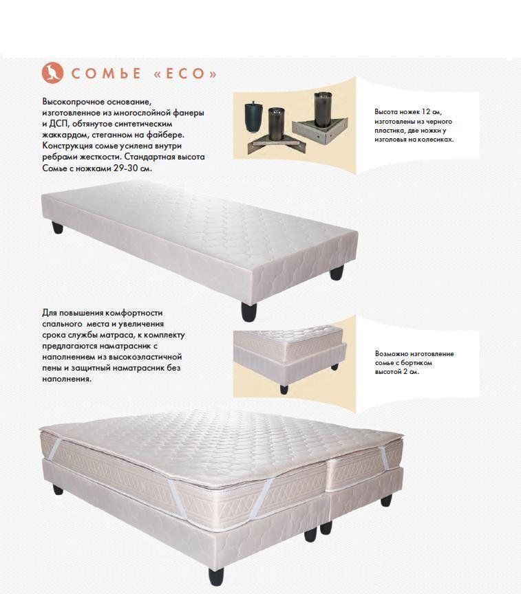Кровать Сомье Eco (Эконом) | Lineaflex