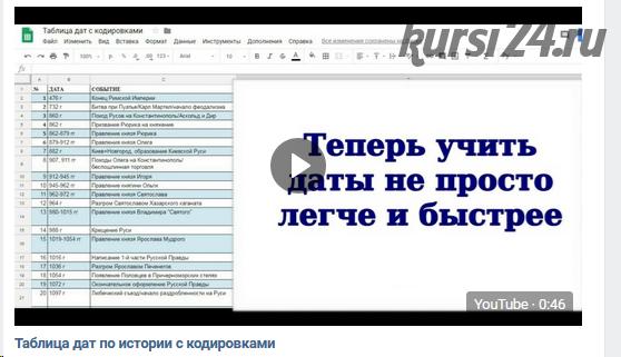 Видео курс по истории России (Антон Молоков)