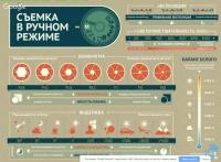 Интенсив 'Видеосъемка для чайников' (Дмитрий Попов)