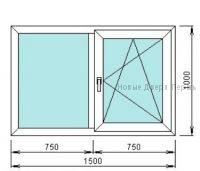 Окно ПВХ 1500*1000 мм одностворчатое готовые окна