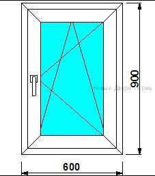 Окно ПВХ 600*900 мм  Створка готовые окна
