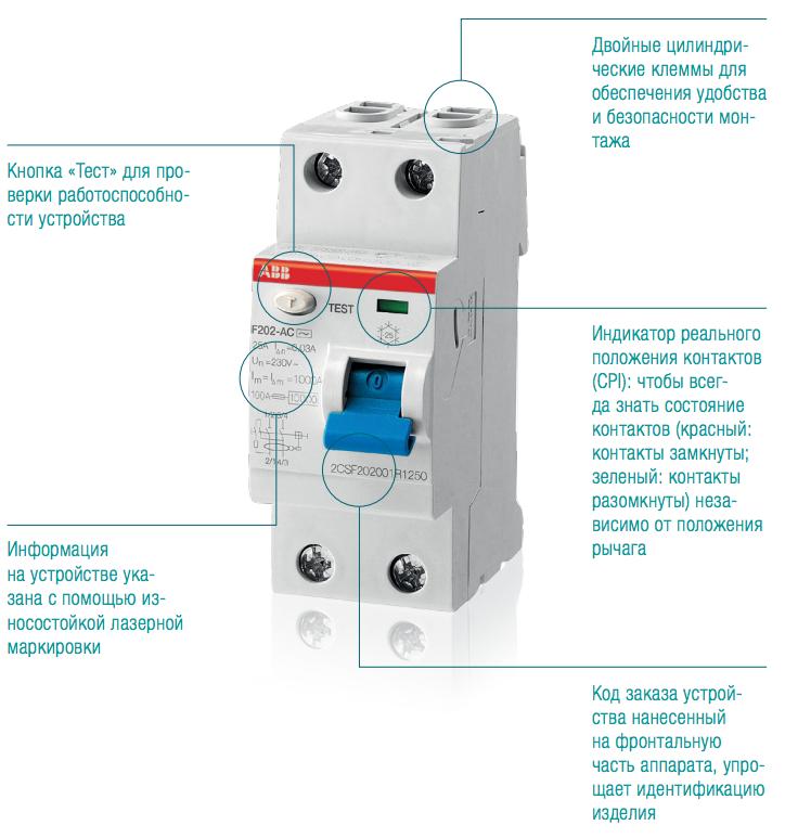 Устройство защитного отключения ABB FH202 ELC2CSF202004R1630